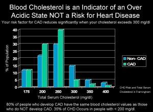 c92db-cholesterol3
